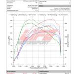 VW Passat B6 2,0 TDI - VW-Abgas-Update
